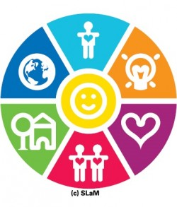 Wheel-of-Wellbeing-Logo-copy-Square-250x293