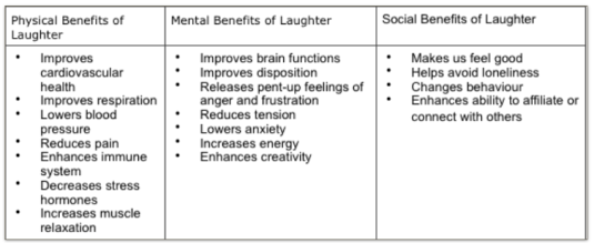 benefitsoflaughter